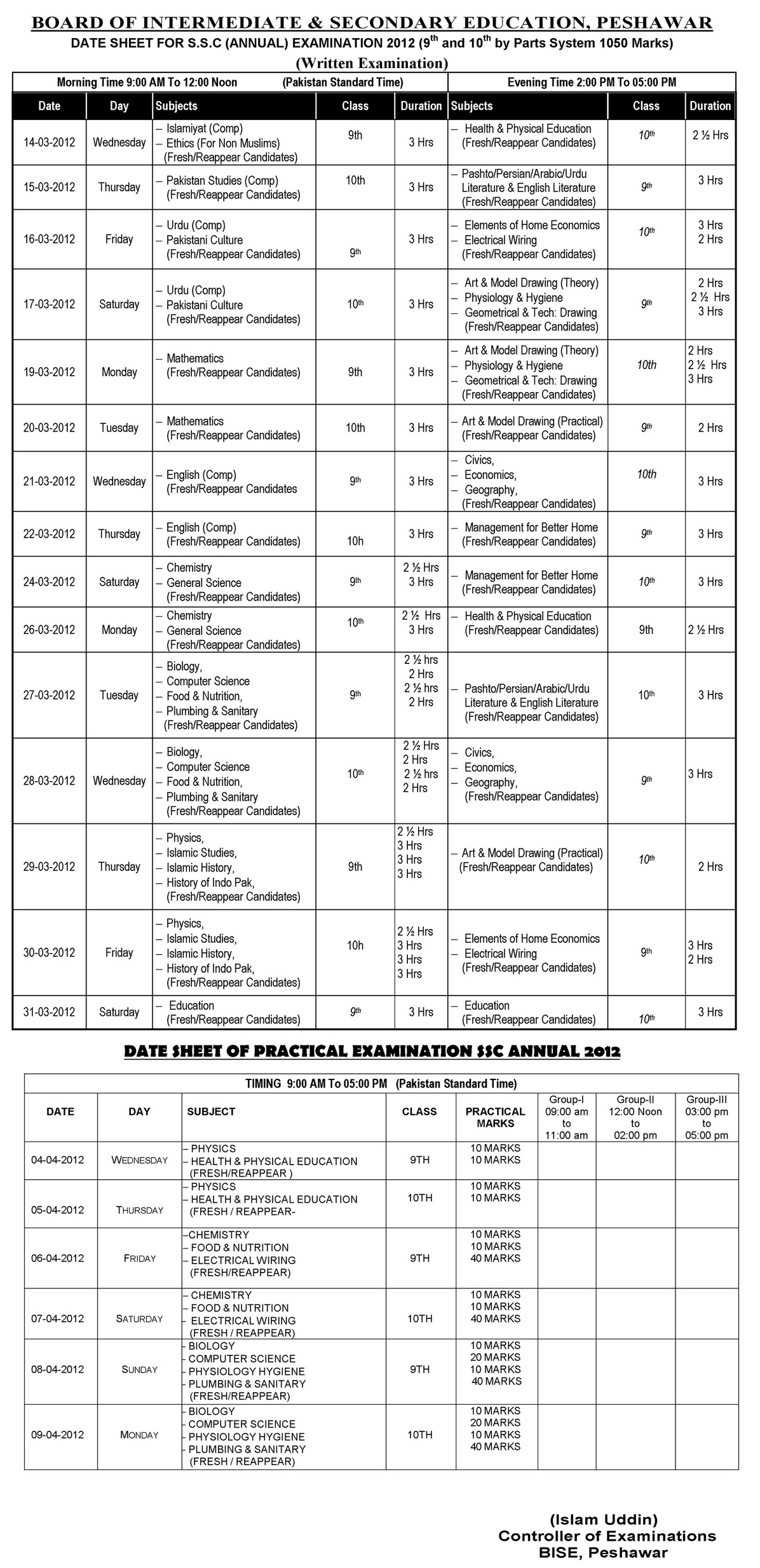Date Sheet SSC Annual Examination 2012