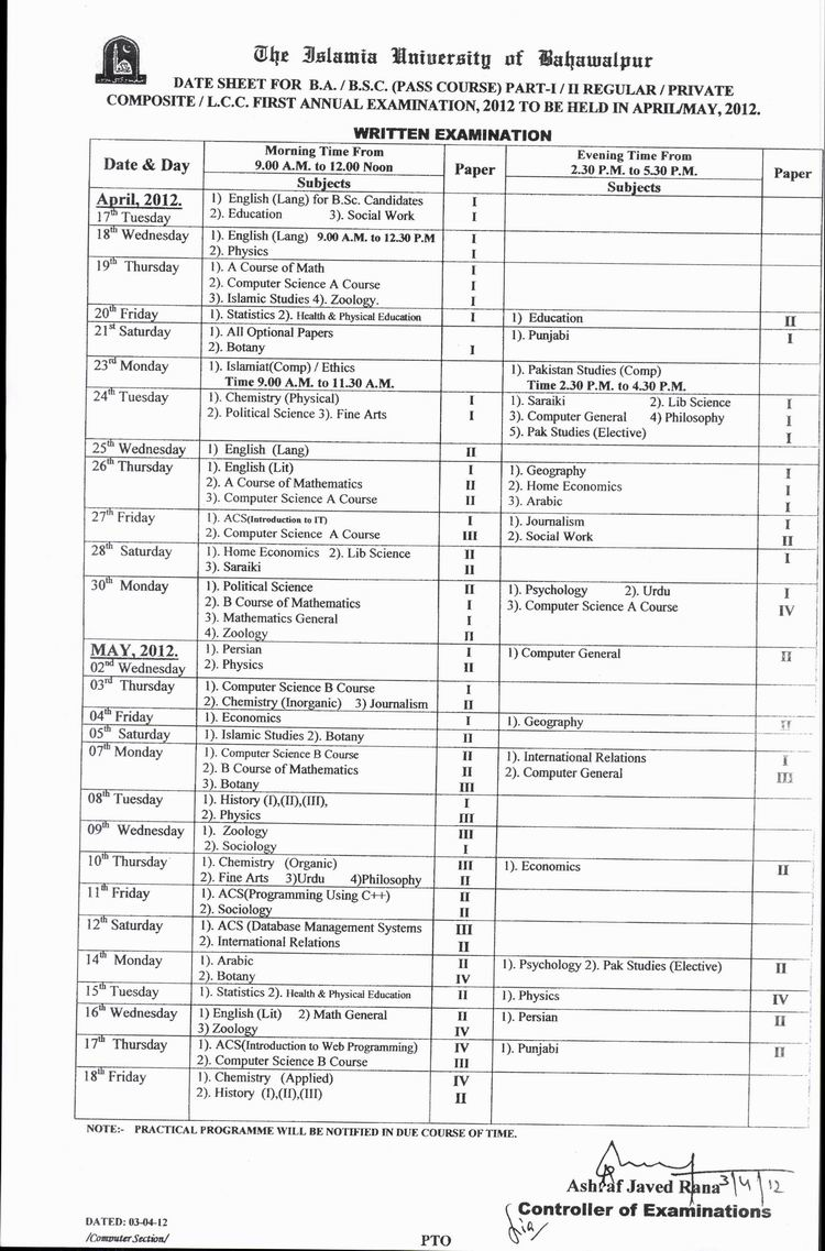 BA BSc Date Sheet First Annual 2012