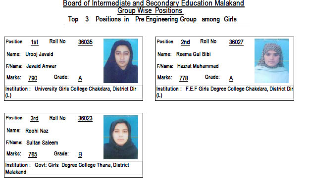 Top-3 Positions Pre-Engineering Girls