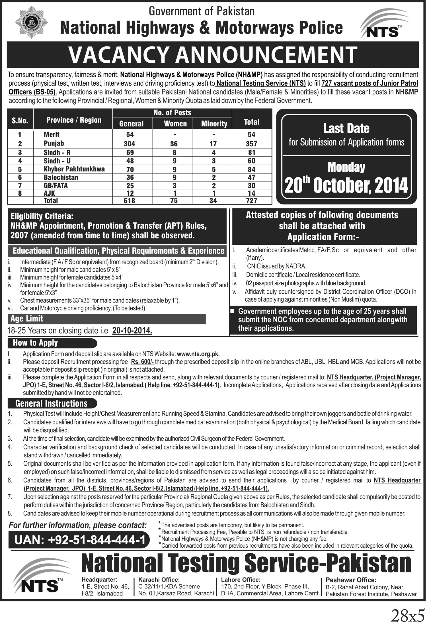 National Highways and Motorways Police (NH&MP) Recruitment