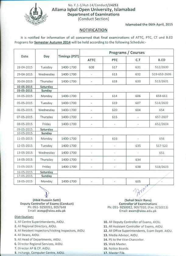 Prime Minister Laptop Scheme Online Registration Procedure 2018 pmnls.hec.gov.pk Form