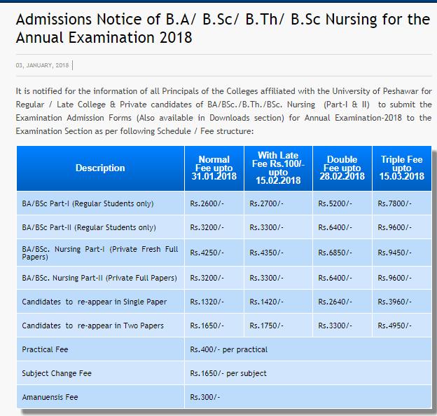 UoP BA BSc B Tech BSc Nursing Admissions Schedule 2018