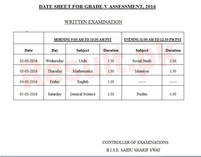 Swat Board 5th Class Sheet 2016