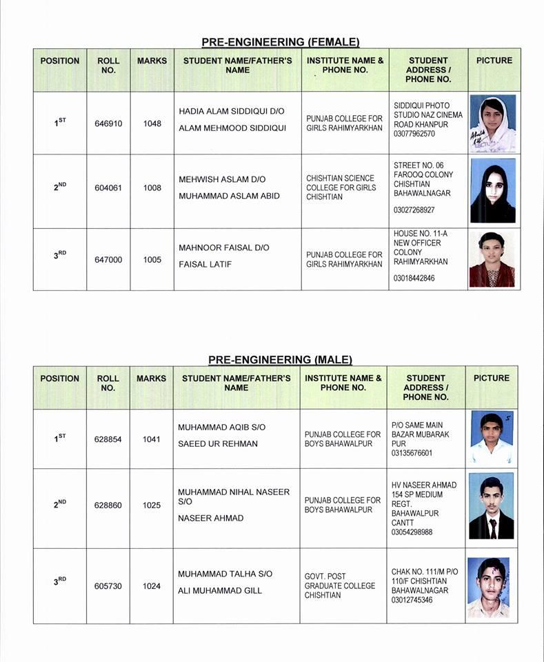 BISE Bahawalpur FA/FSc Result 2017 Position Holders